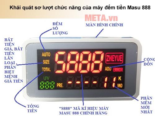 Máy đếm tiền Masu
