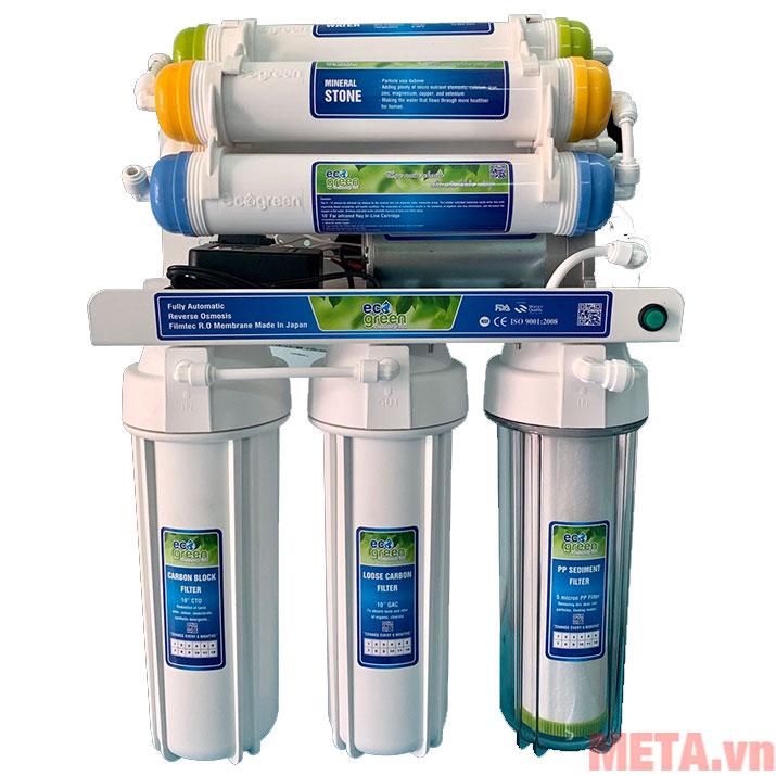 Máy lọc nước Eco Green