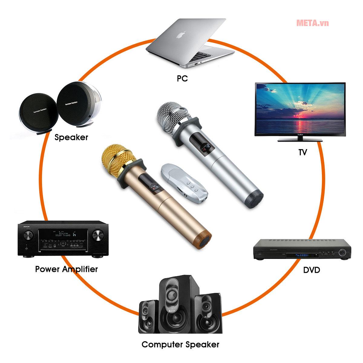 Micro karaoke Excelvan K18U có khả năng kết nối đa dạng