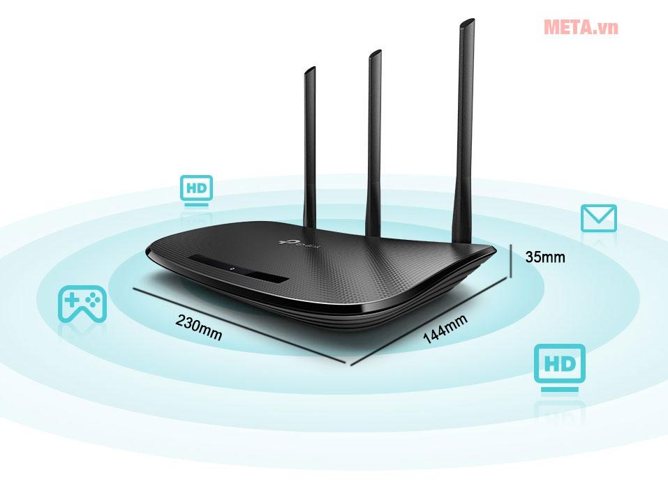 Thiết bị phát wifi TP-Link TL-WR940N đáp ứng nhu cầu sử dụng Internet tốc độ cao
