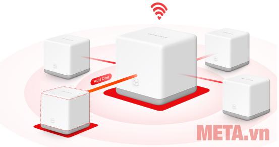 Router wifi Mercusys
