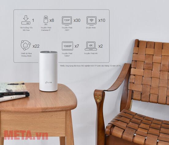 Bộ phát wifi TP-Link Mesh Deco E4