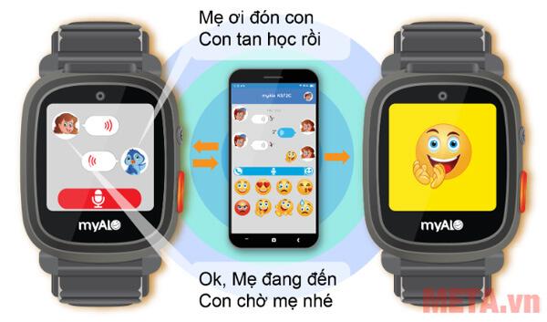 Đồng hồ định vị thông minh