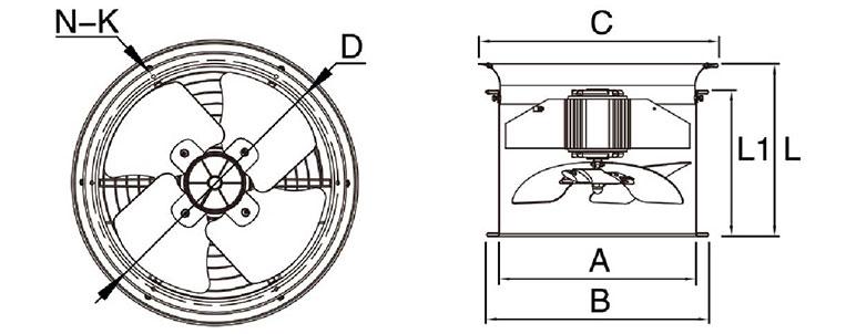 Thông số kỹ thuật của quạt thông gió nhà xưởng