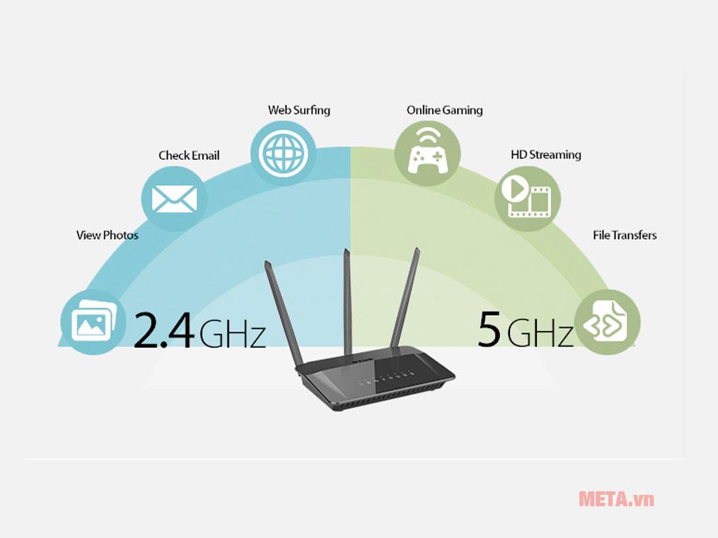 Thiết bị thu phát Wifi D-link DIR-859 giúp bạn trải nghiệm giải trí, làm việc mượt mà