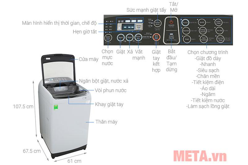 Cấu tạo của máy giặt Samsung