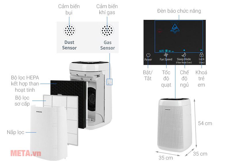 Cấu tạo chi tiết của máy lọc không khí gia đình
