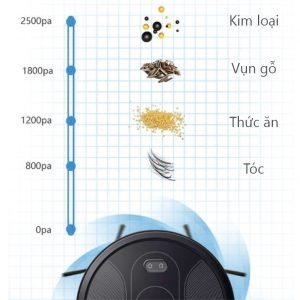 Robot hút bụi dùng pin