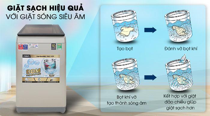 Công nghệ giặt bằng sóng siêu âm giúp giặt sạch hơn