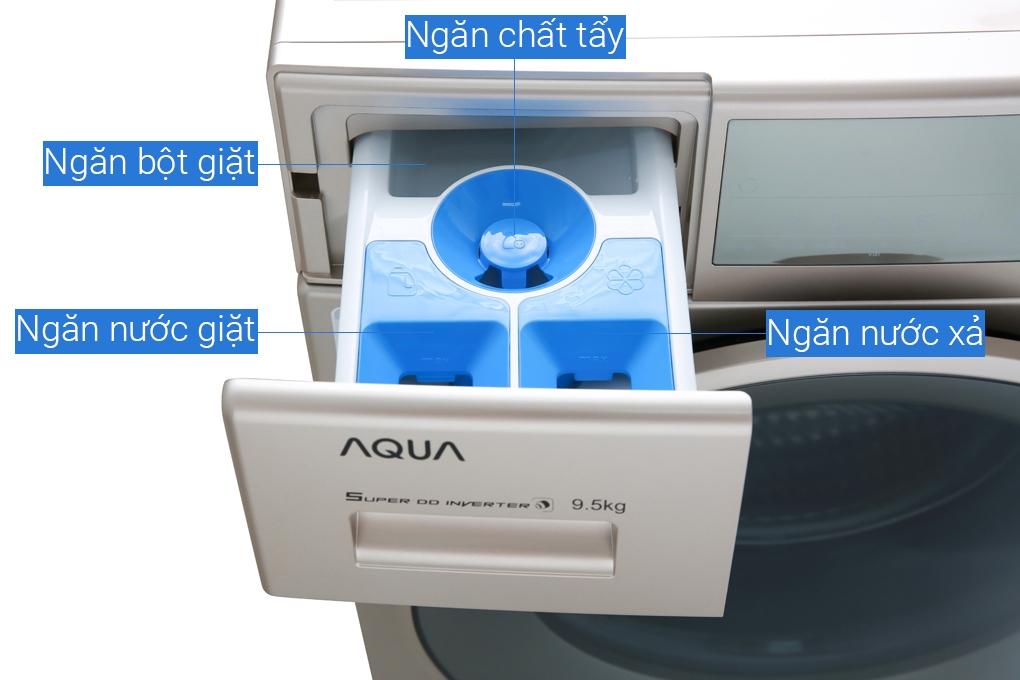 Máy giặt lồng ngang Aqua