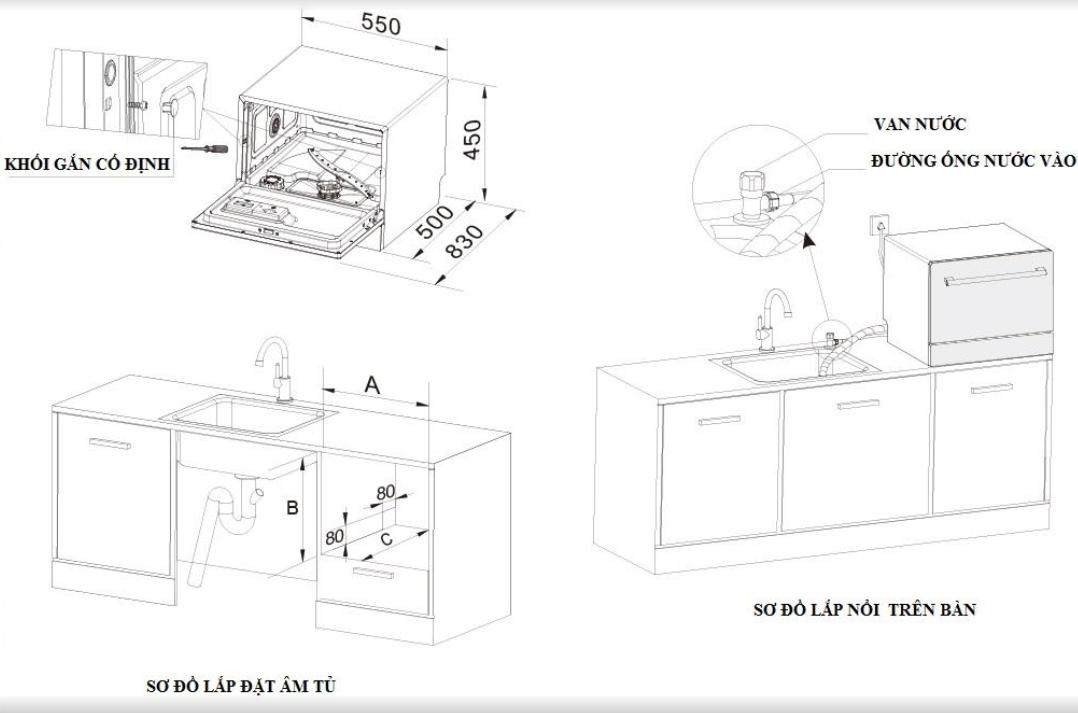 Sơ đồ lắp đặt máy rửa bát để bàn