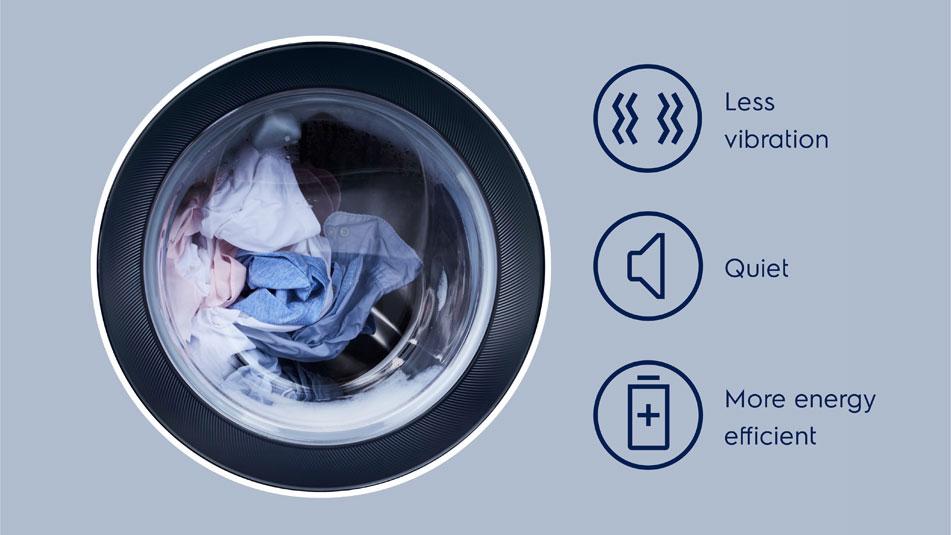 Máy sấy hoạt động yên tĩnh, bền và hiệu quả hơn