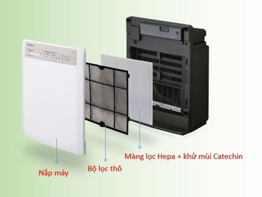 Bộ lọc HEPA giúp lọc hơn 99.97% bụi ở kích thước 0.3μm
