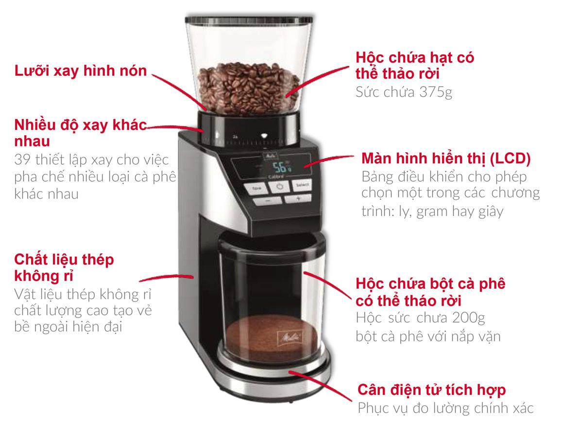 Cấu tạo máy xay cafe Melitta Calibra