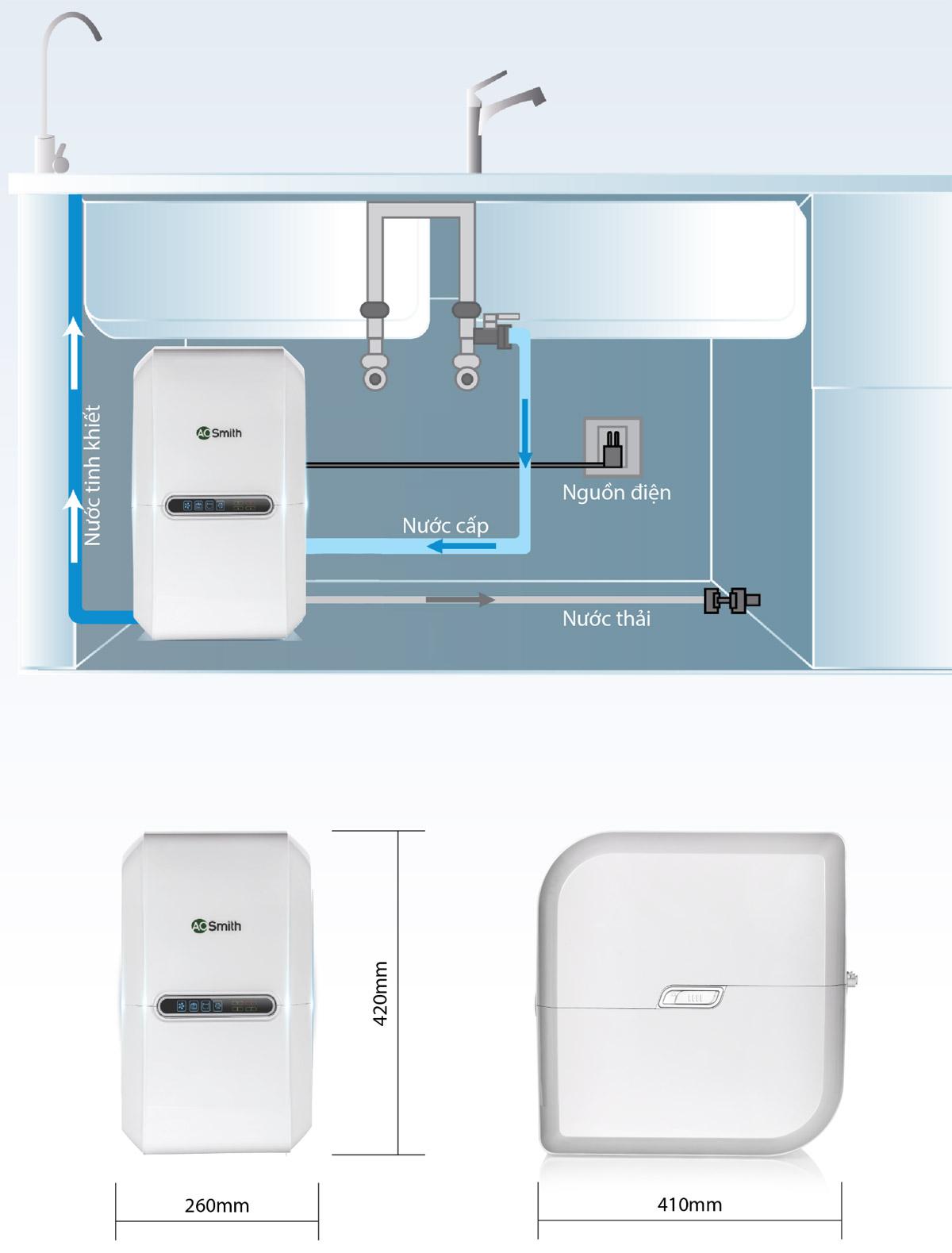 Sơ đồ lắp đặt và kích thước của máy lọc nước G2