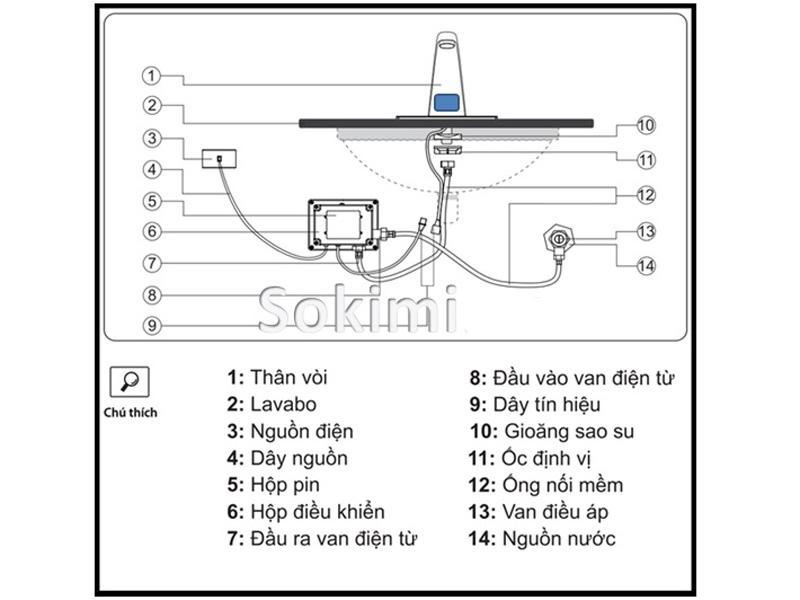 Vòi cảm ứng Sokimi SM-1106