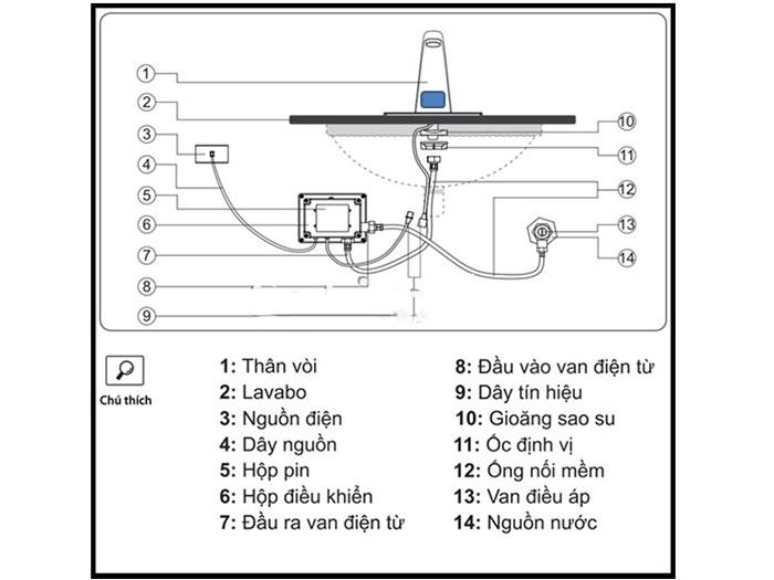 Vòi cảm ứng SM 1110