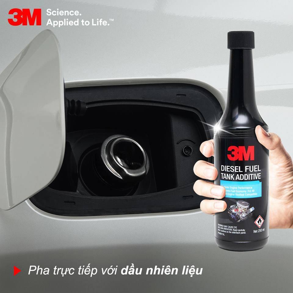 Dung môi hoạt hóa dầu