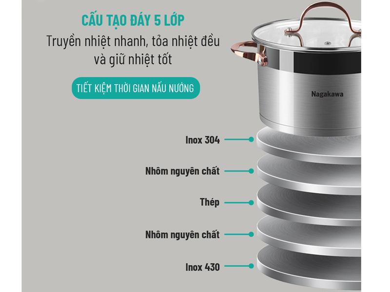 Bộ 3 nồi inox cao cấp 5 đáy Nagakawa NAG1352 dùng cho mọi loại bếp
