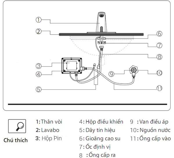 Vòi cảm ứng Smartliving YM101V
