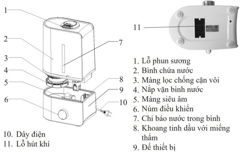 Cấu tạo Máy tạo ẩm Beurer LB45