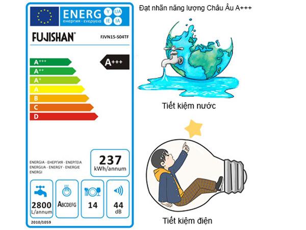 Chứng nhận nhãn năng lượng của châu Âu