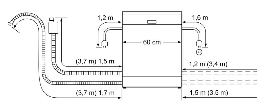 Mô hình kích thước lắp đặt máy rửa bát