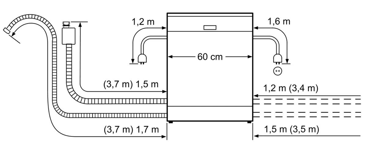 Sơ đồ lắp đặt máy rửa bát Bosch