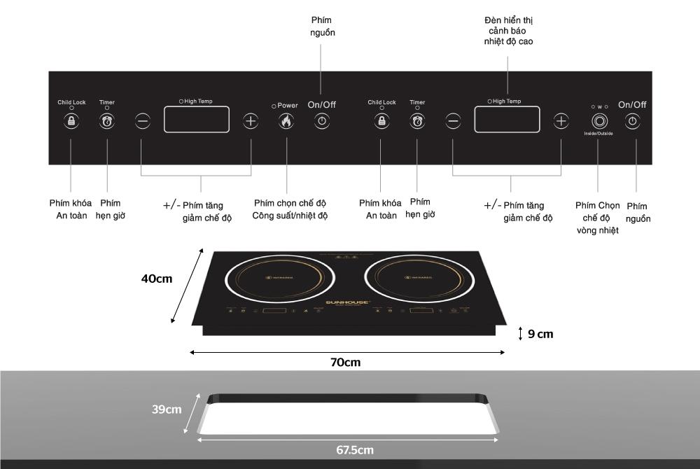 Kích thước của bếp hồng ngoại