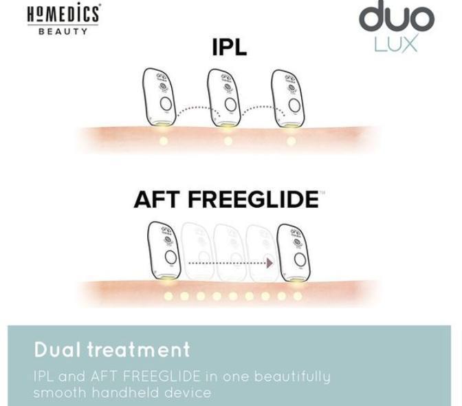 Máy triệt lông AFT và IPL