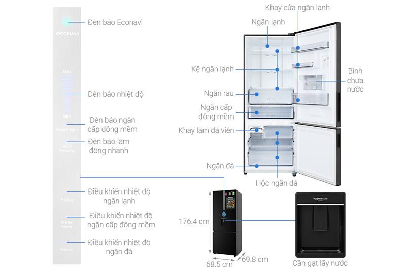 Cấu tạo của tủ lạnh Panasonic