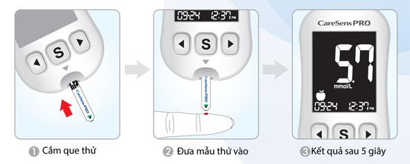 Máy đo đường huyết CareSens Pro