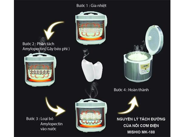 4 bước nấu tách đường