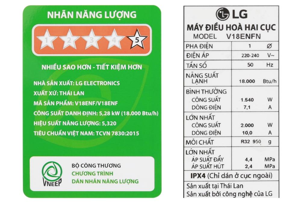 Thông số máy điều hòa LG