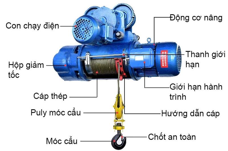 Kết cấu của pa lăng cáp điện