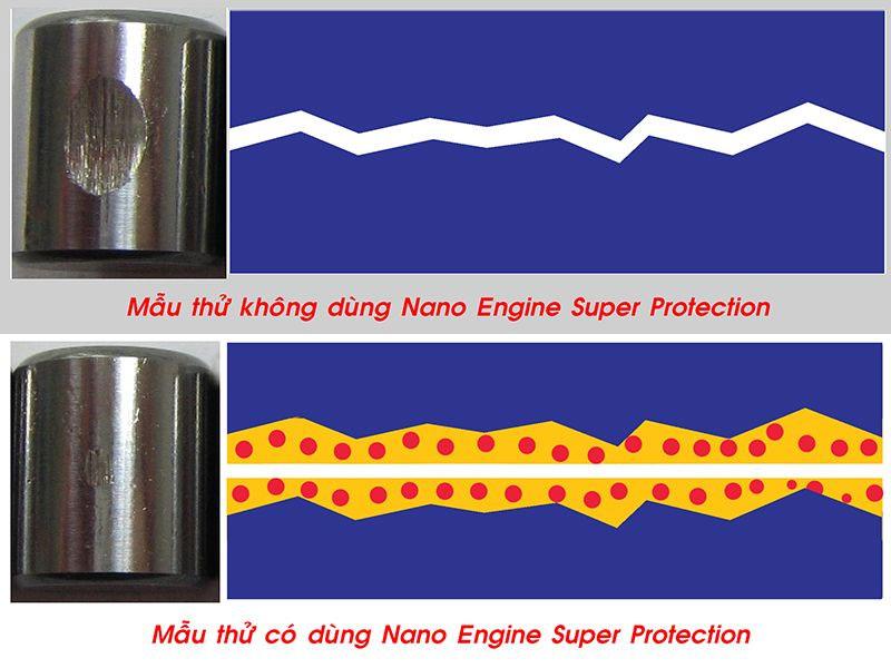 So sánh khi sử dụng dung dịch phủ bóng nano và không sử dụng