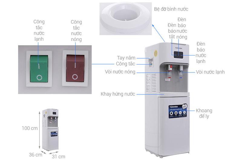 Cây nước nóng lạnh RWF-W1664TV(W1)