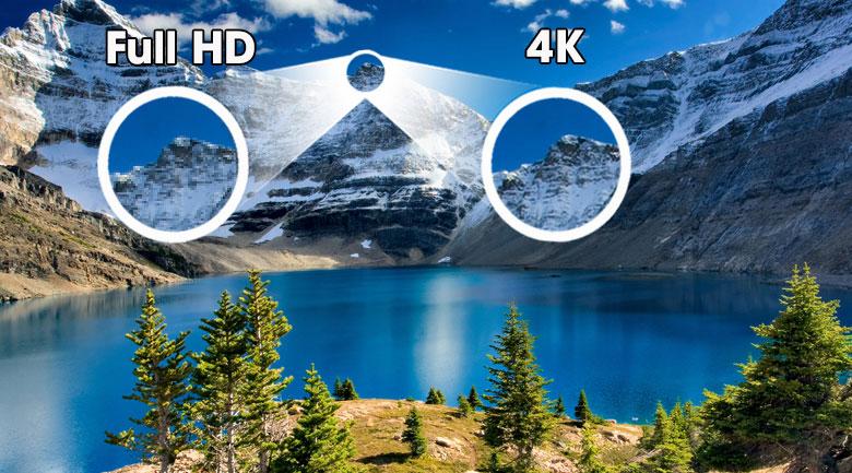 TV Samsung sở hữu độ phân giải 4K
