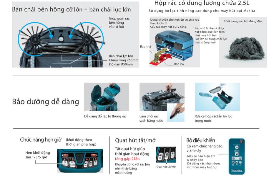 Những ưu điểm của máy hút bụi Makita chính hãng