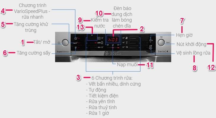 Các chức năng trên màn hình máy rửa bát Bosch