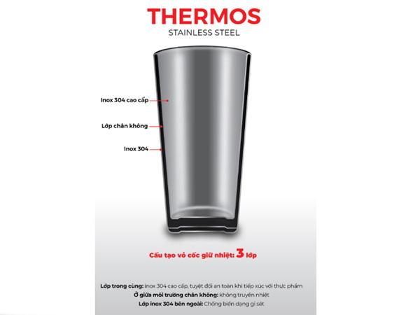 Cấu tạo 3 lớp của bình giữ nhiệt