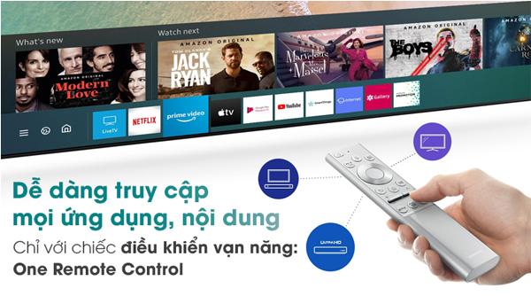 Remote dễ dàng sử dụng