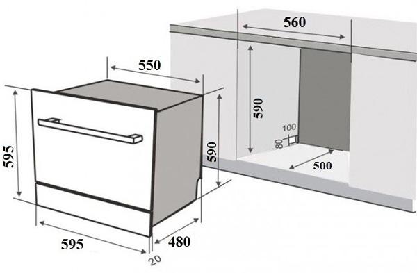 Kích thước lắp đặt máy rửa bát