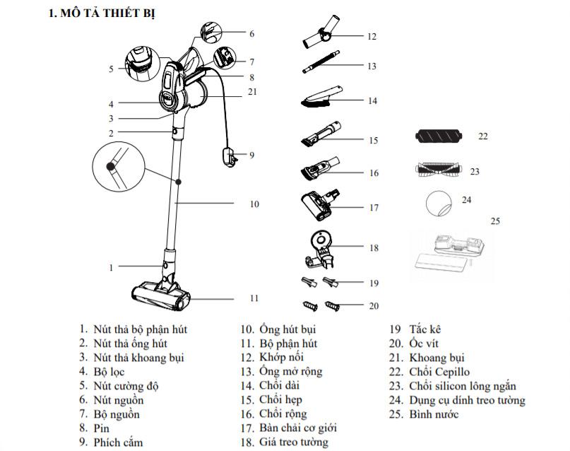 Cấu tạo của máy hút bụi không dây Cecotec
