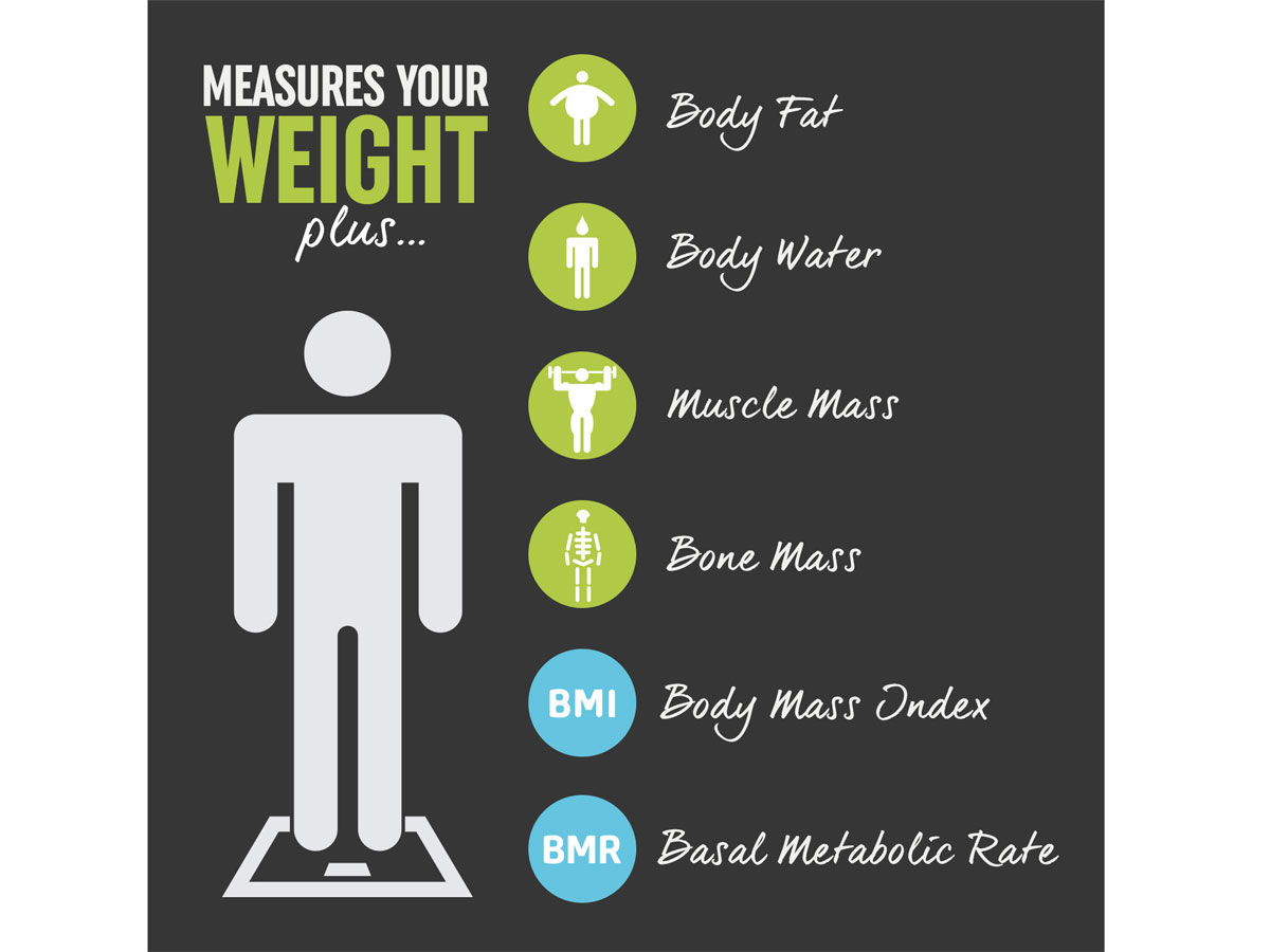 Cân trọng lượng