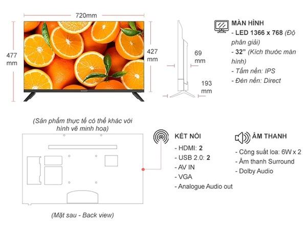 Thông số kỹ thuật của tivi