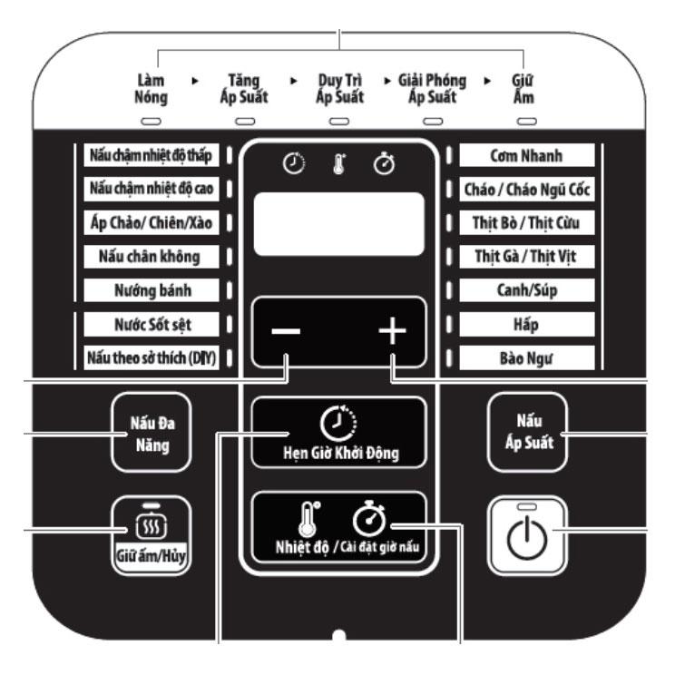 Bảng điều khiển với 15 chương trình nấu