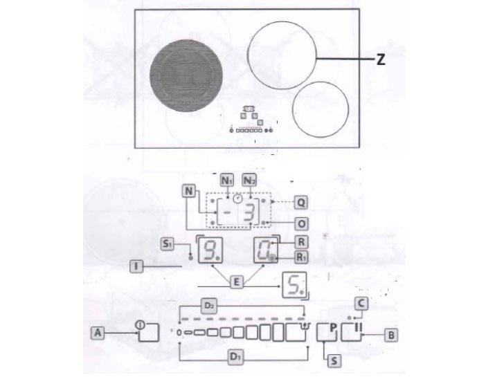 Bếp kết hợp điện từ