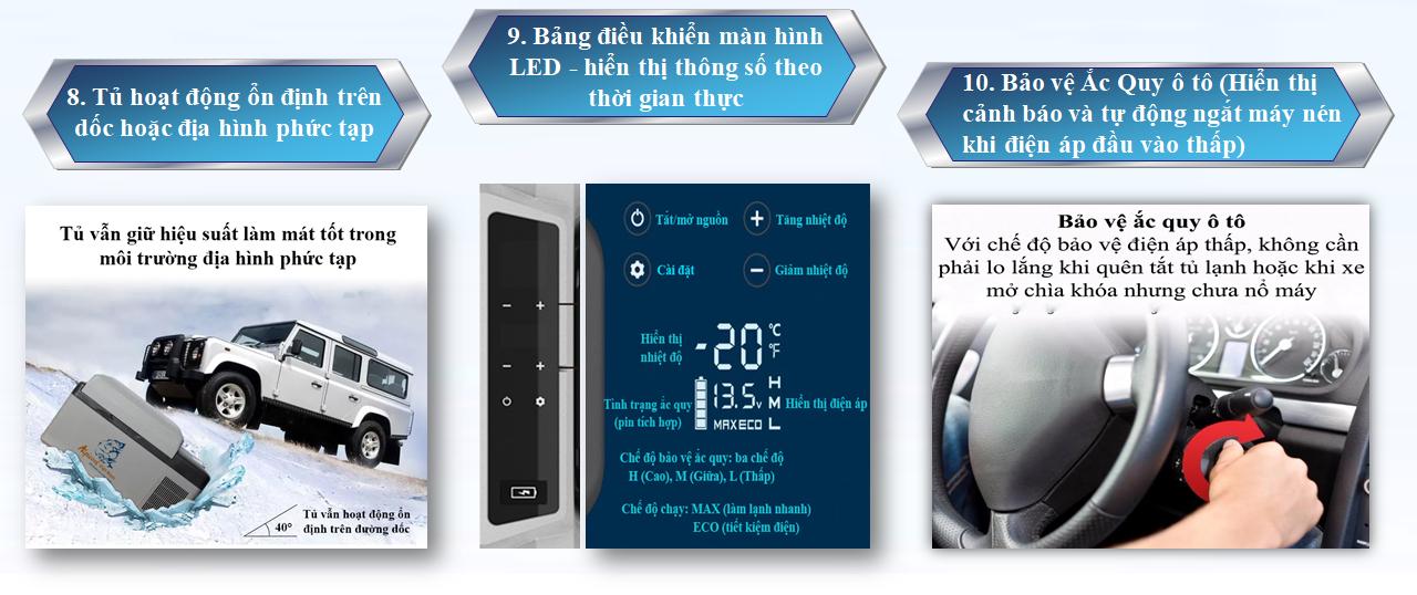 Tính năng nổi trội của tủ lạnh mini T36