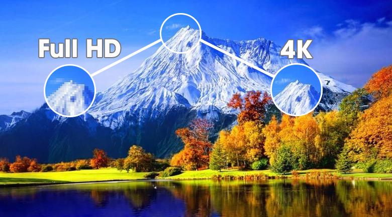 Công nghệ hình ảnh 4K